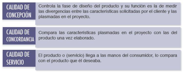 TIPOS DE CALIDAD