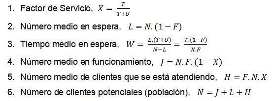 fórmulas modelo 4-1